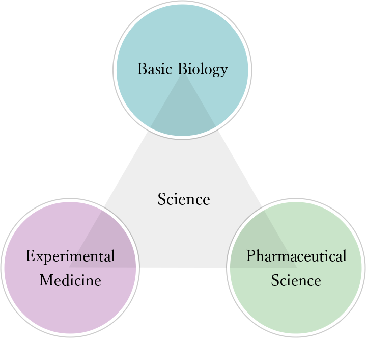 basic biology Start studying basic biology learn vocabulary, terms, and more with flashcards, games, and other study tools.